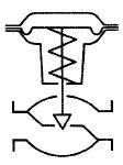 ダイヤフラム操作弁