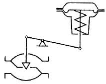 レバー式調節弁