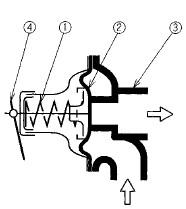 温水機器用逃し弁の構造図(例)